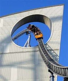 WTD SkyCycling In Washuzan Highland Park Wakayama Japan But I - Pedal powered skycycle rollercoaster japan amazing