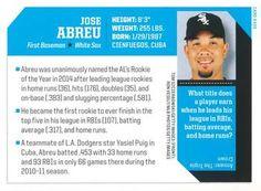 2015 Sports Illustrated for Kids #409 Jose Abreu Back
