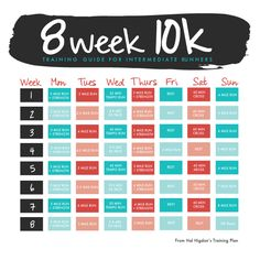 10k Training Guide for Intermediate Runners — drift design co.