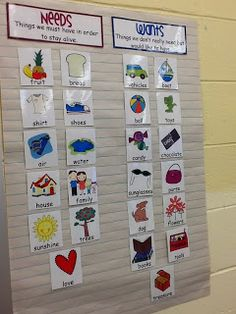 I would use this chart during group time. Each child would have a picture card and would be able to put the picture where they think it belongs, we would then talk about it to make sure everybody understands.