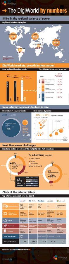 stats media 2012