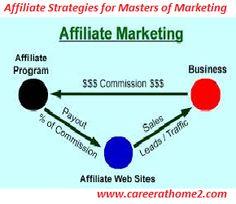 (Affiliate marketing, affiliate marketing basics, affiliate marketing skills, email marketing, effective marketing strategies, make money online, affiliate marketing programs, make money, online marketing, money making ideas)