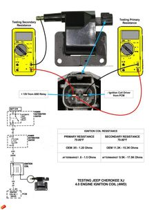 Great info threads in here. Jeep Zj, Jeep Xj Mods, Ignition Coil, Ignition System, Trailer Wiring Diagram, Ford Diesel, Electrical Wiring Diagram, Jeep Parts, Jeep Grand Cherokee