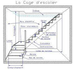 Резултат со слика за escalier circulaire dimensions palier de départ et d'arrivé Spiral Staircase Plan, Stair Plan, 20x40 House Plans, Indian House Plans, Home Stairs Design, Building Stairs, Steel Stairs, Stair Detail, House Stairs