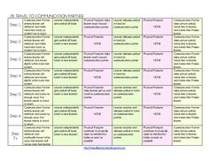 language as a medium of communication pdf