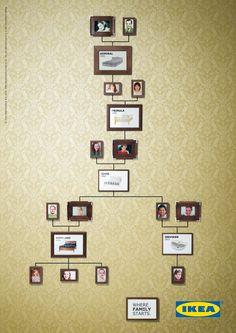 IKEA_Family_Tree-02-Sink.jpg (1800×2546)