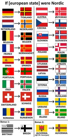 Us States Flags, Countries And Flags, Countries Of The World, Planet Map, Human Flag, Flags With Names, Flag Art, Alternate History, Learn English Words