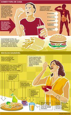 Como comer fora de casa de forma saudável