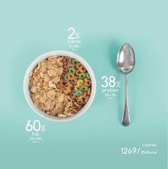 ✖✖✖ Design x Food - Infographic by Ryan MacEachern, via Behance ✖✖✖: