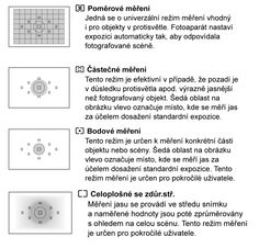 canon-mereni-expozice-big.jpg (1161×1112)