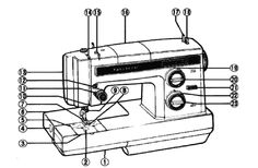 Kenmore Sewing Machine 1970's. The model numbers I own are