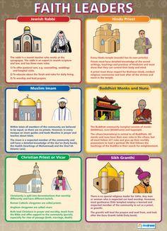 Faith Leaders Poster