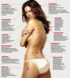 Natural Living? Chemicals in your beauty routine. Scary stuff.