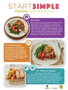 My Plate Kids Poster | $ 16.15 | Nutrition Education Store Nutrition Education, Nutrition Guide, Heart Healthy Recipes, Gourmet Recipes, Clean Eating Snacks, Healthy Eating, Healthy Foods, Healthy Plate, Nutrition Poster