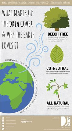 Looks like Dria Cover will be planting 100s of trees for this Earth Day!  #EarthDay #TreesOfTheFuture #Driacover