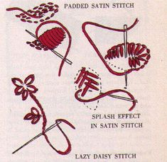 Outline stitching, Running stitch items in Hand Embroidery Stitch Tutorial store on eBay!