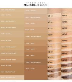 how to choose mac foundation color