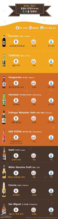 14.07.22_맥주 종류와 브랜드 Beer Infographic, Sense Of Life, Home Brewing Beer, Event Page, Bartender, Liquor, Food And Drink, Knowledge, Alcohol