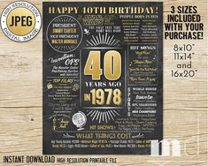 40th Birthday Gift Chalkboard Poster 40 Years Old Born in 1978 birthday sign, gift ideas for 40th anniversary