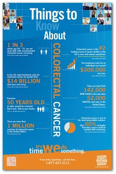 Things to know about Colorectal Cancer - it's time WE do something.