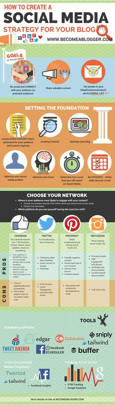 In this post, I will share how to create a social media strategy for your blog.