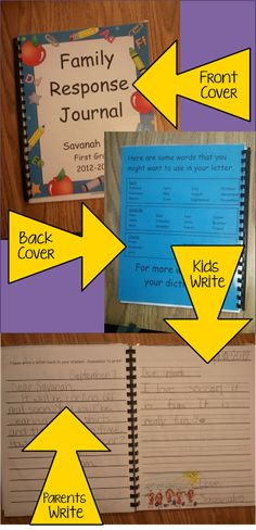 This is an awesome writing idea! Great way to get parents involved in classroom learning. The Primary Techie: Family Response Journals with a FREEBIE 1st Grade Writing, Teaching Writing, Writing Activities, Classroom Activities, Classroom Ideas, Letter Writing, Reading Response Journal First Grade, Writing Ideas, Teaching Ideas