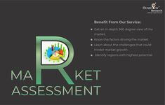 Find out which market segment has the highest growth through proper evaluation of market conditions. Click the link to get in touch with us or simply give us a call at +1-313-307-4176. #marketanalysis #marketgrowth #marketforecast #StratviewResearch #StratviewResearchServices #ResearchReport #MarketInsights #marketassessment Research Report, Market Research, Secondary Research, All News, Job Title, Assessment, Insight, How To Get, Study