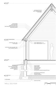 barn_HGA Architects_designrulz (17)