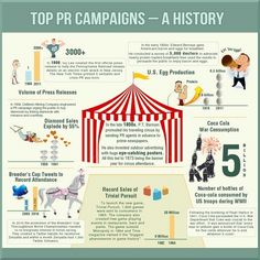 Infographic: A history of PR campaigns | Articles | Home  - epublicitypr.com