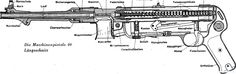 Nazi Germany MP-40 Submachine Gun