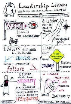 By Tanmay Vora - Reflections on Leadership, Learning and Raising the Bar in a Constantly Changing World. by thelma Leadership Lessons, School Leadership, Leadership Activities, Leadership Coaching, Educational Leadership, Leadership Development, Leadership Quotes, Personal Development, Coaching Quotes