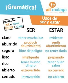 "Here is how to use the #verbs ""ser"" and ""estar"" in Spanish :)"