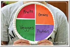 "Using a paperplate make your own ""MyPlate"" - could also add a circle & attach it to the plate for the dairy"