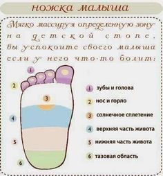 Ножка малыша и массаж Lil Baby, Baby Boy, Terra Essential Oils, Baby Massage, Baby Feet, Kids Health, Baby Time, Kids Education, Plexus Products