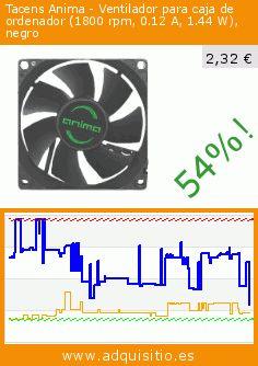 Tacens Anima - Ventilador para caja de ordenador (1800 rpm, 0.12 A, 1.44 W), negro (Ordenadores personales). Baja 54%! Precio actual 2,32 €, el precio anterior fue de 5,06 €. https://www.adquisitio.es/tacens/anima-8cm-ventilador-pc