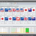 forex,forex trading,forex software