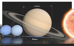 Da Lua ao Multiverso  Vídeo comparando a escala de objetos astronômicos menores que a nossa lua até o universo conhecido... e além.  Quando ouvimos coisas como ...os novos exoplanetas descobertos estão a APENAS 40 anos-luz de distância da Terra... temos uma certa dificuldade de assimilarmos o que tal distância pode significar. Especialmente quando pensamos no desafio tecnológico de se criar algo que possa ir até lá. O vídeo acima produzido pelo usuário morn1415 pode nos ajudar a compreender…