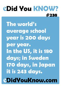 The world's average school year is 200 days per year. In the US, it is 180 days; in Sweden 170 days, in Japan it is 243 days.