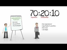 70:20:10 who to structure learning in organisations