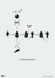 Star Wars pictogram