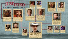Justified Criminal Connections **-**