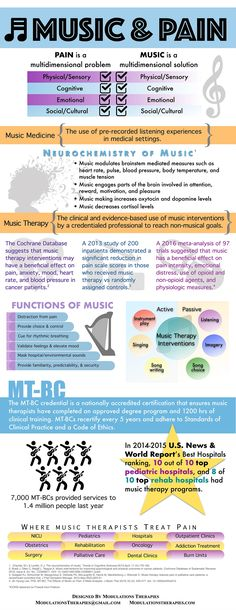 Music and Pain Music Therapy, Art Therapy, Music And The Brain, Call And Response, Neuroscience, Neuroplasticity, Trauma, Chant, Relaxing Music