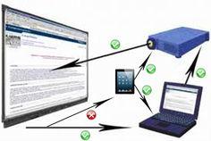 Différentes possibilités pour utiliser un iPad avec un Tableau Blanc Interactif (TBI) | SOSiPhone.com (Le Blog) | SOSiPhone.com (Le Blog)