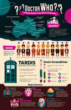 Doctor Who: Wibbly Wobbly Timey Wimey Infographic