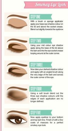 A fabulous new infographic explains how to apply the perfect eyeliner, pick the best blusher and lipstick and create the ever-difficult smokey eye.