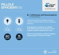 L'efficienza nell'illuminazione