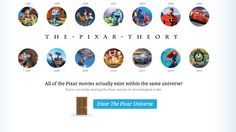 Every Pixar movie is connected. This interactive graphic tells the story of how and why. Pixar Theory, Interactive Stories, Pixar Movies, Disney Love, Movies Showing, Pop Culture, Digital Marketing, Infographic, Creative