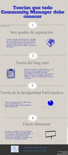 Teorías que todo Community Manager debe conocer [Infografía] - El blog de Marta Cervera