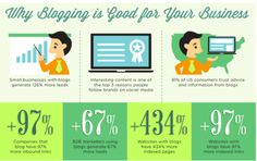 Benefits of Blogging for Small Business Marketing