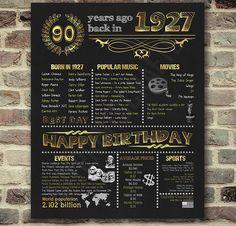 90th Birthday Gift 1927 Birthday Sign 90th Birthday Gift